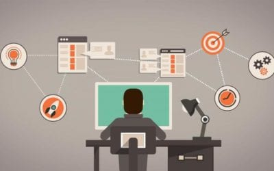 What Is A CRM Software? In Plain English